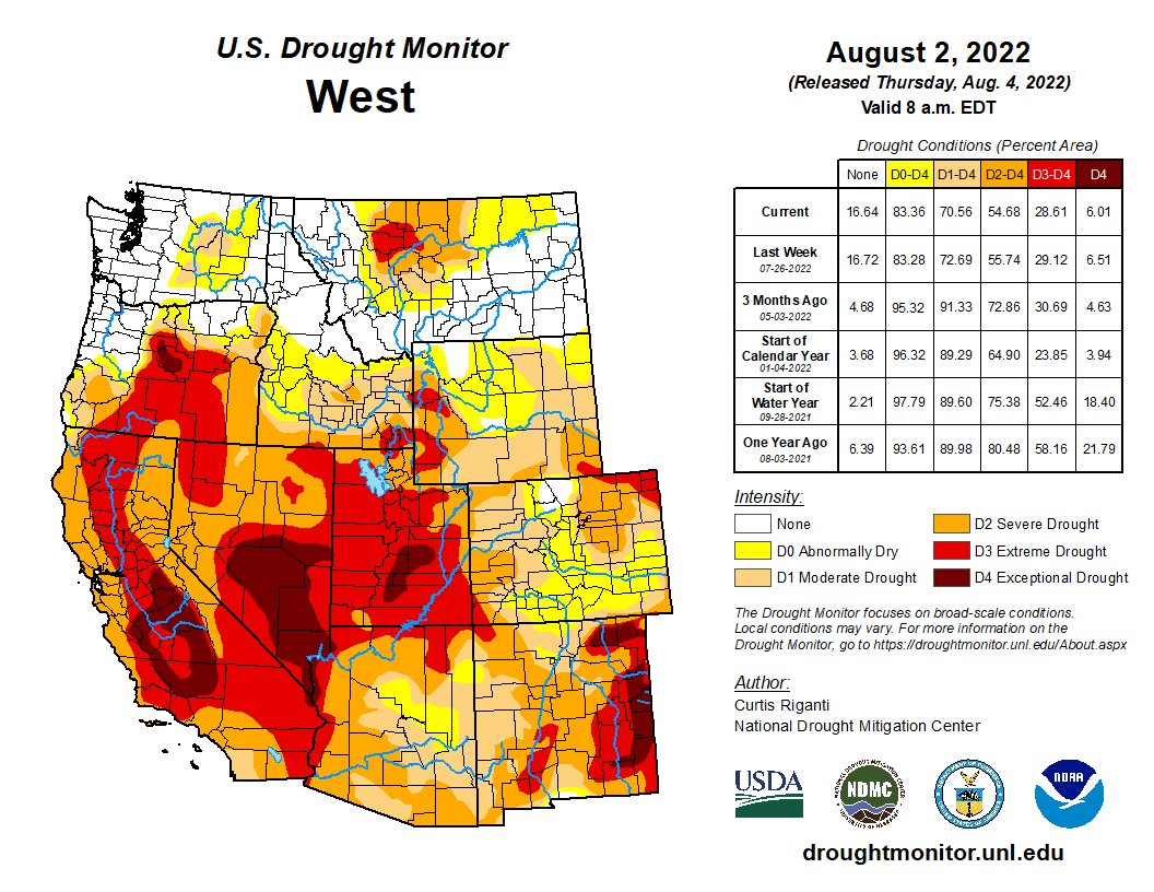 Great Basin Weather & Climate Dashboard